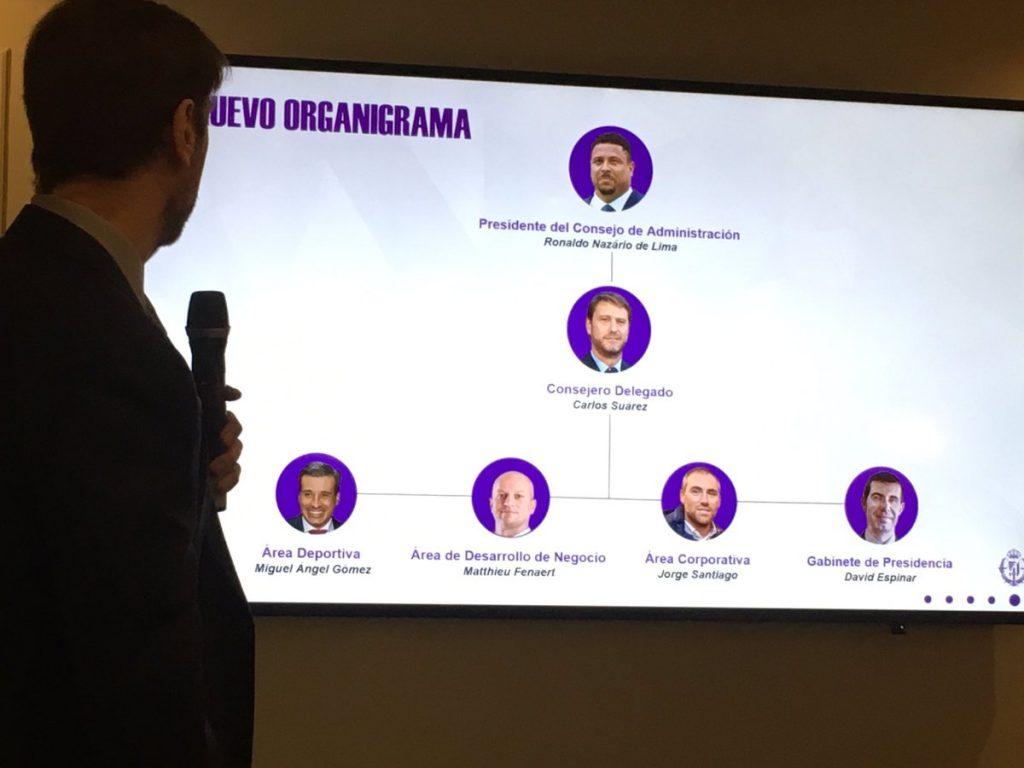 Organigrama del Real Valladolid