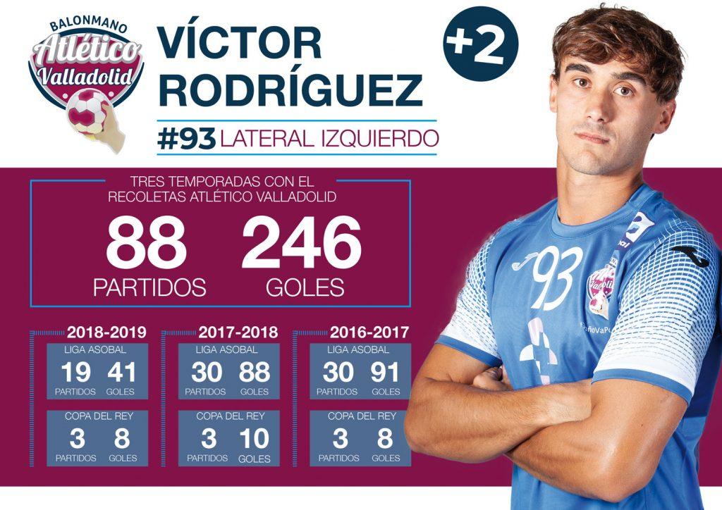 Víctor Rodríguez continuará dos años más en el Recoletas Atlético Valladolid
