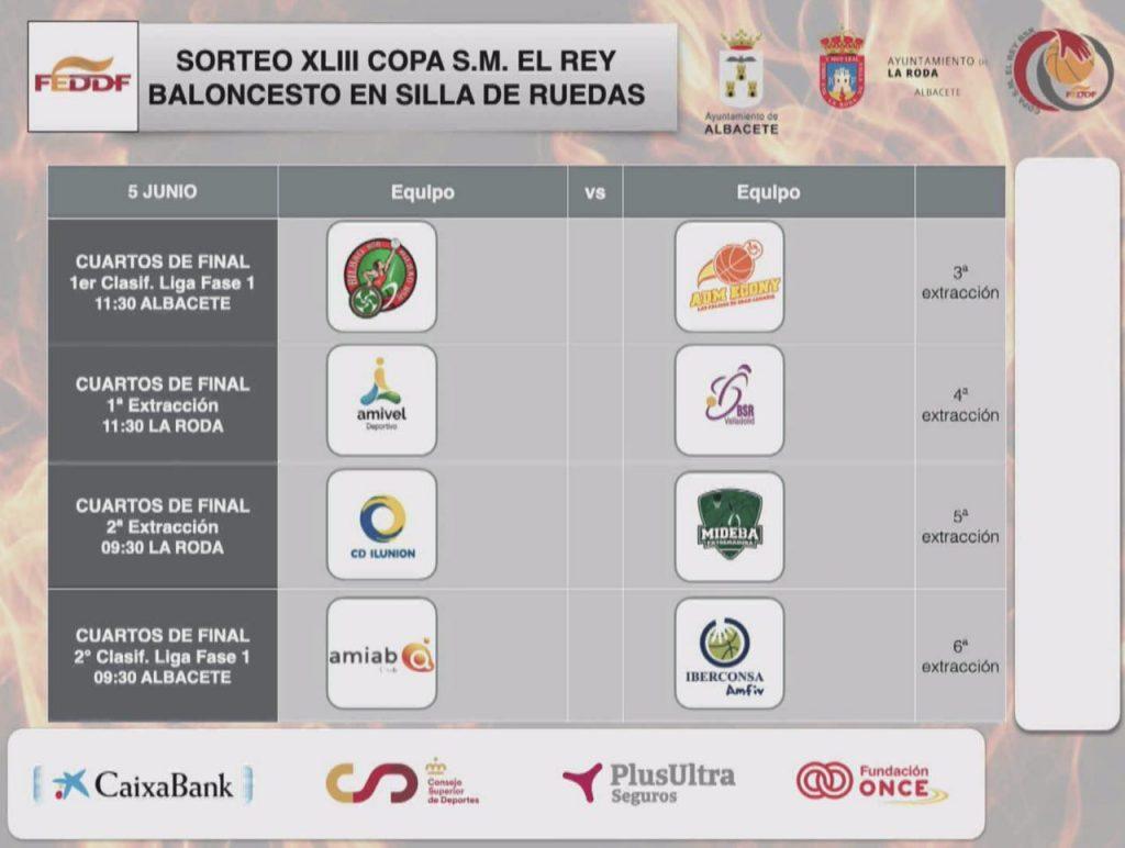 El Fundación Aliados se enfrentará en los Cuartos de Final de la Copa del Rey al Amivel